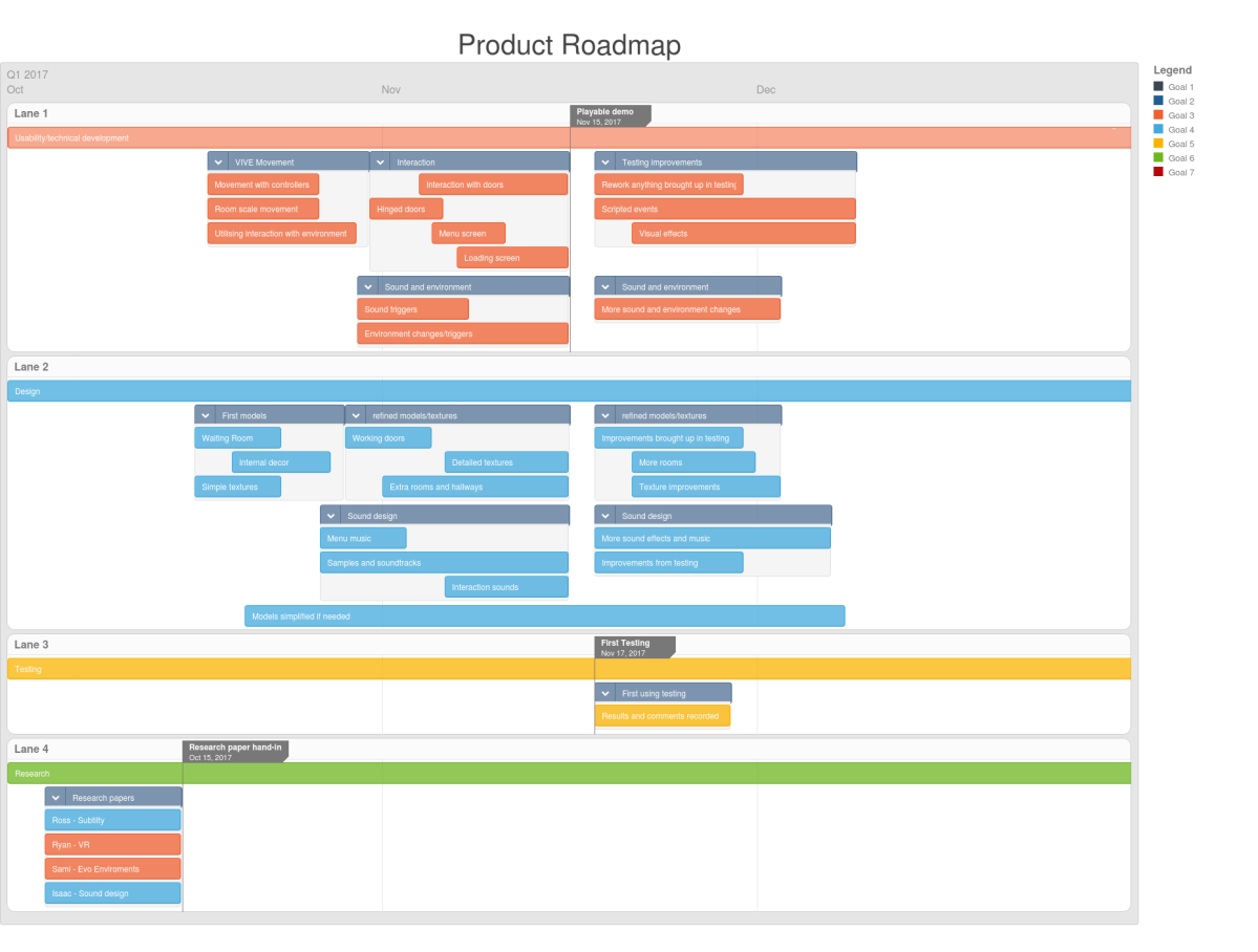 Product_Roadmap_(2017_12_09_11_03_40_UTC)